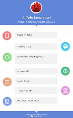 Nokia 8 appeared on AnTuTu