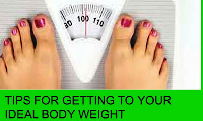Ideal Body Weight-Health and Fitness