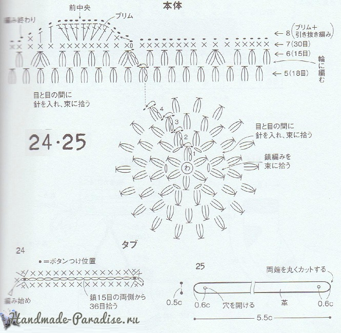 Схема вязания кепки для куклы