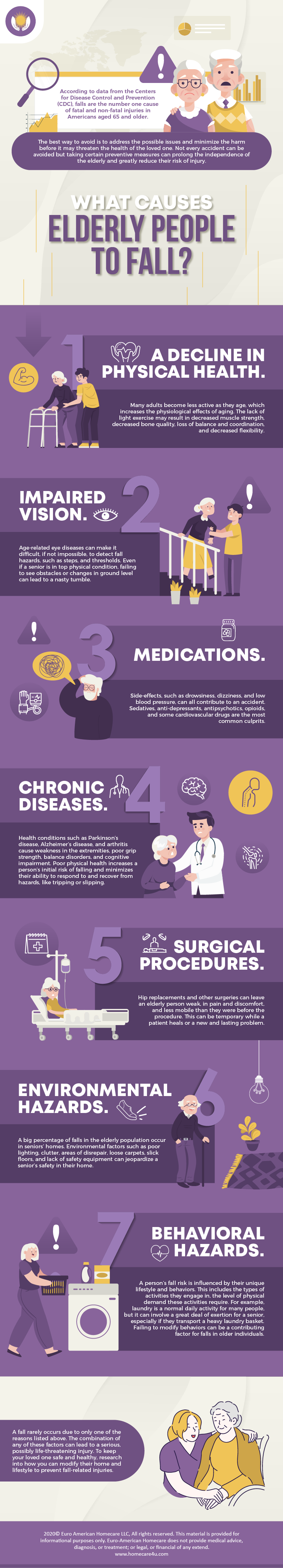 What Causes Elderly People to Fall? #Infographic