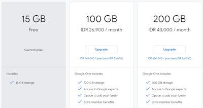 Kapasitas Google Drive