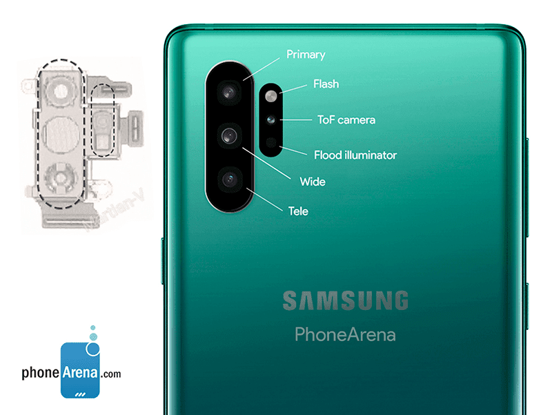 Rumor: Alleged Samsung Galaxy Note 10 camera changes leaked?
