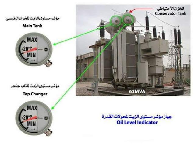 جهاز مبين مستوى الزيت Oil level Indicator