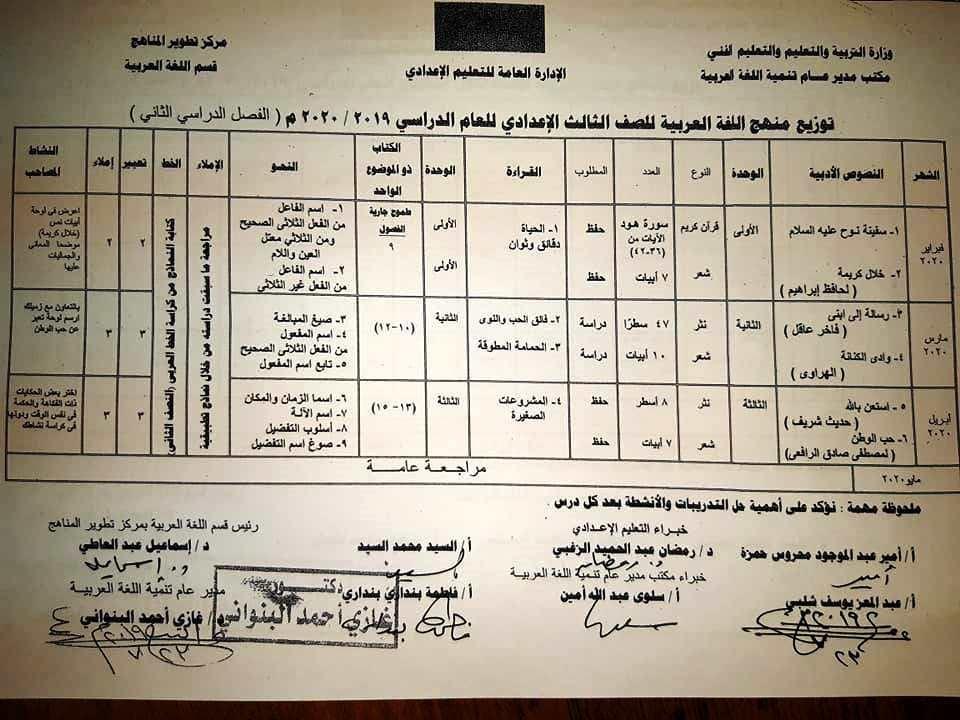 توزيع منهج اللغة العربية لصفوف المرحلة الإعدادية ترم أول 2019 / 2020 1-0