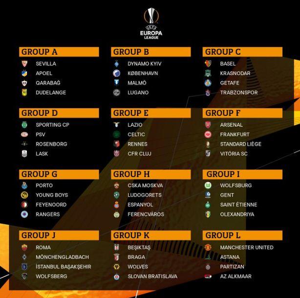 Hasil Undian Grup Liga Europa 2019-2020