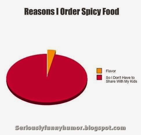 Reasons for ordering spicy food - Damn Kids! | Seriously ...  Reasons for ord...