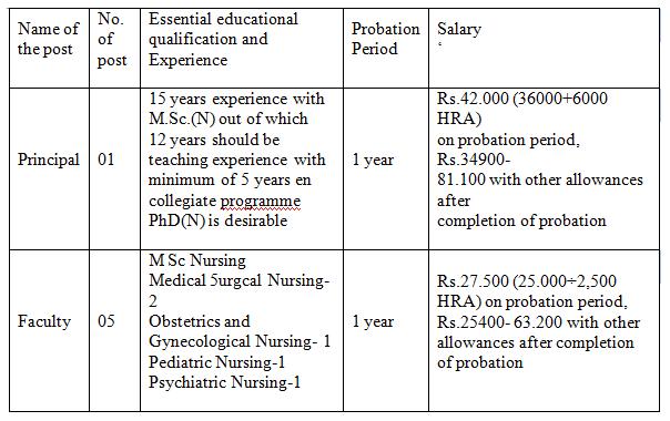 VKNRL School of Nurshing, Numaligarh Recruitment 2019