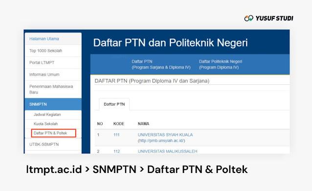 Akses LTMPT - Cek Daya Tampung SNMPTN 2021