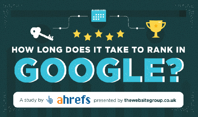 How Long Does it Take to Rank in Google? #infographic, google ranking,how to rank on google,rank on google,rank in google maps,how to rank higher in google,google maps ranking