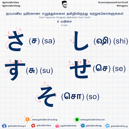 Japanese Hiragana S - Line Consonants with Stroke Order | learn Japanese hiragana alphabets from Tamil - Hiragana Letters Part 3
