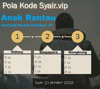 Kode syair Singapore Rabu 21 Oktober 2020 211