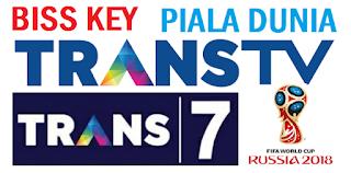 Kode Biss Key Trans Tv Dan Trans7 Malam ini 2018