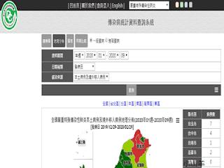 疾管署傳染病統計資料查詢系統