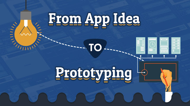 From App Idea to Prototyping #infographic