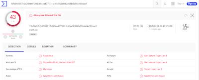 Detección del binario malicioso generado con Veil-Framework en VirusTotal.com