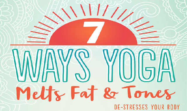 7 Ways Yoga Melts Fat & Tones #infographic