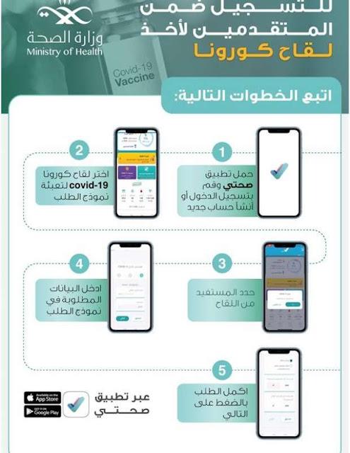 ماهي طريقة التسجيل لاخذ لقاح كورونا من خلال تطبيق صحتي السعودي ؟