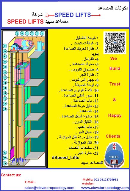 مكونات المصعد من مصاعد سبيد|speed lifts