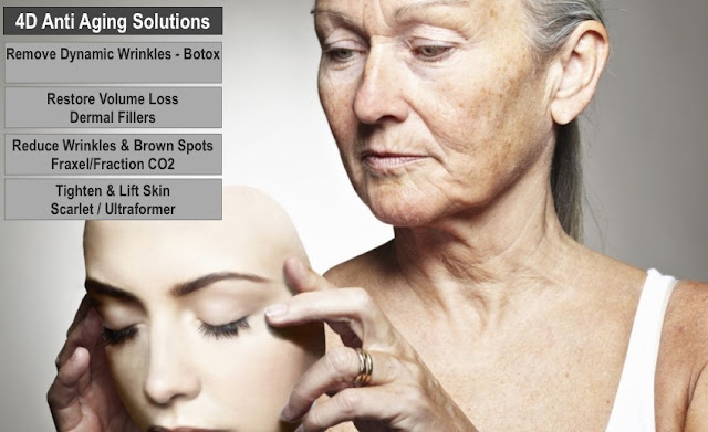 Antiaging medical solutions