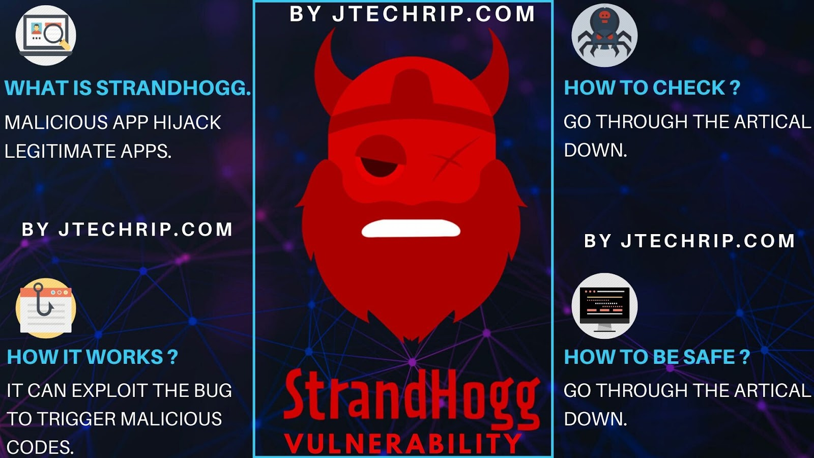 All About Strand Hogg Bug & Vulnerability.