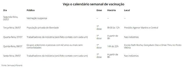 Confira o calendário da vacinação contra Covid em Ji-Paraná, RO