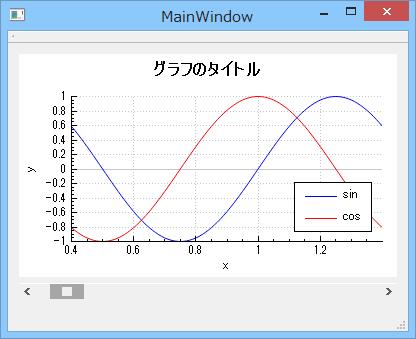 C/C++ GUI プログラミング Windows: 1月 2014