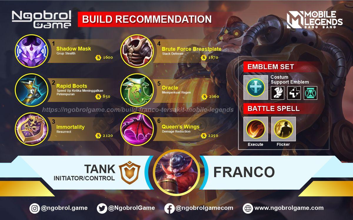 Build Franco Tersakit 2021 Mobile Legends