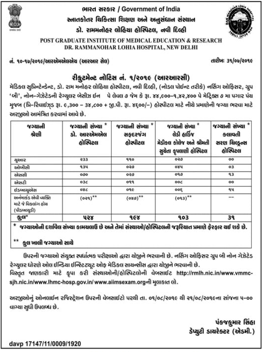 AIIMS 524 Nursing Officer Recruitment