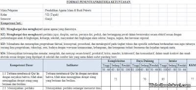 KKM PAI Kelas 7 Kurikulum 2013 Revisi Terbaru