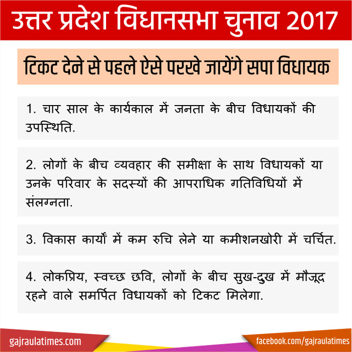 up-election-2017-samajwadi-party