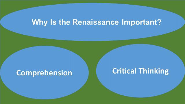 NEB Grade XI Compulsory English Note   Language Development   Unit- 11 Why Is the Renaissance Important?  Part 2