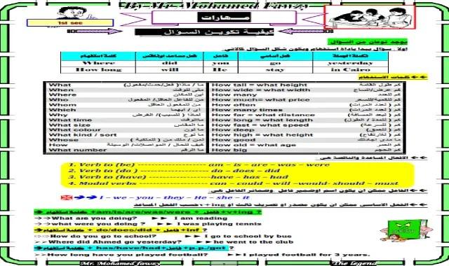 مذكرة مهارات الصف الاول الثانوى (الترجمة والباراجراف) فى اللغة الانجليزية من موقع درس انجليزي
