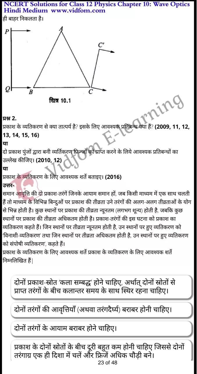 class 12 physics chapter 10 light hindi medium 23