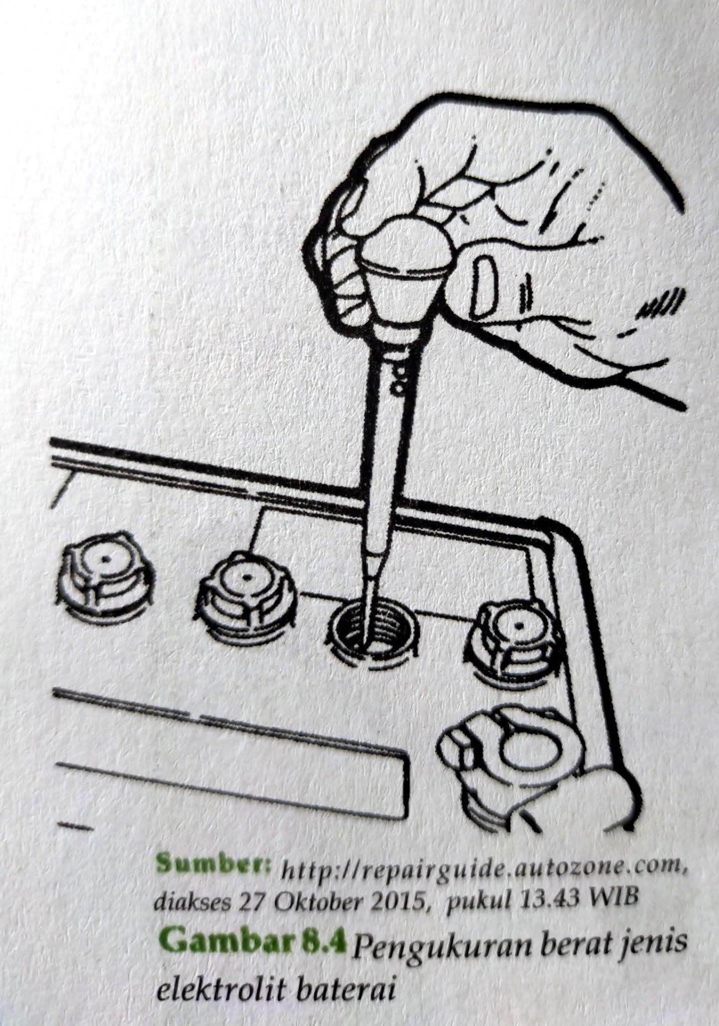 Alat Ukur Hidrolik Dan Fungsinya : hidrolik, fungsinya, Menerapkan, Hidrolik, Serta, Fungsinya, Galingging