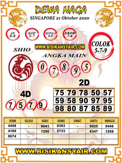 Kode syair Singapore Rabu 21 Oktober 2020 119