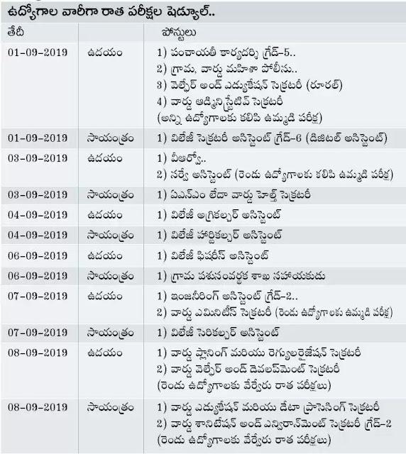 ap-sachivalayam-Exam-Day