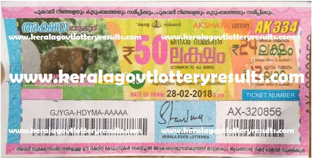 Akshaya Lottery Results, kerala lottery live results
