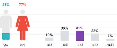 Screen%2BShot%2B2016-06-22%2Bat%2B5.27.3