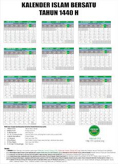Kalender Islam dunia Bersatu 1440 Hijriah dan Bulan Muharram