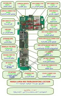 Nokia Lumia 900 user manual online diagram for repairing function of integrated circuit