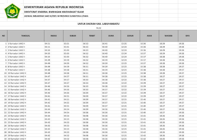 Jadwal Imsakiyah Ramadhan 1442 H Kabupaten Labuhanbatu, Sumatera Utara