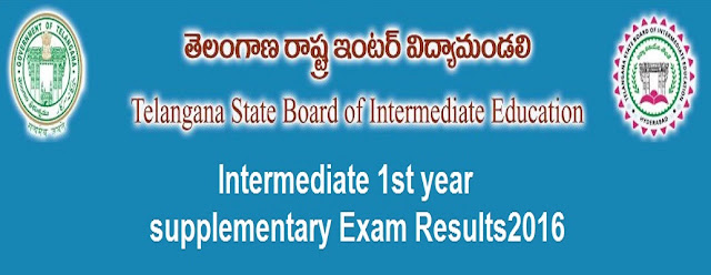 TS Intermediate Supplementary Results