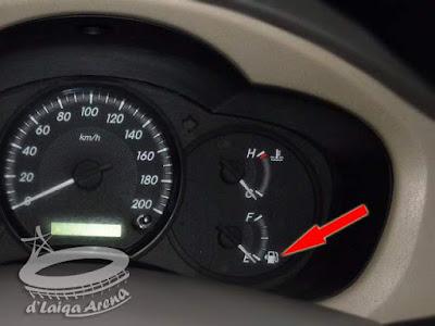 indikator kuantitas dan letak tutup tangki bahan bakar