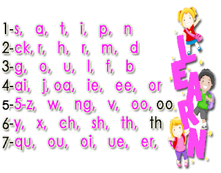jolly phonics 42 tough letters