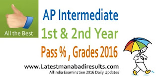 AP Inter 1st 2nd year pass percentage in MPC, BiPC, CEC, HEC, AP Intermediate Highest Marks District wise, BIEAP Inter First year Marks Memo Grades wise, AP Intermediate 1st 2nd year Pass Percentage Analysis