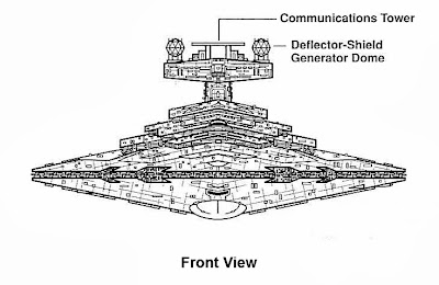Houge Sandwich: Custom Lego Imperial Star Destroyer