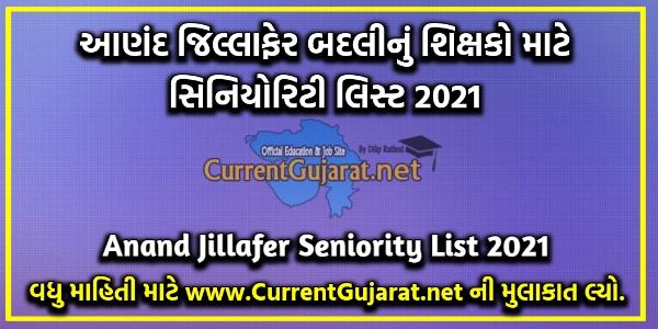Anand Jillafer Badli Seniority List 2021