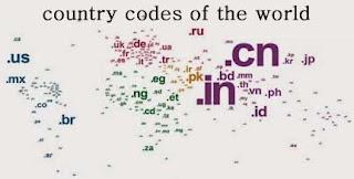 macam-macam-domain-negara-lengkap