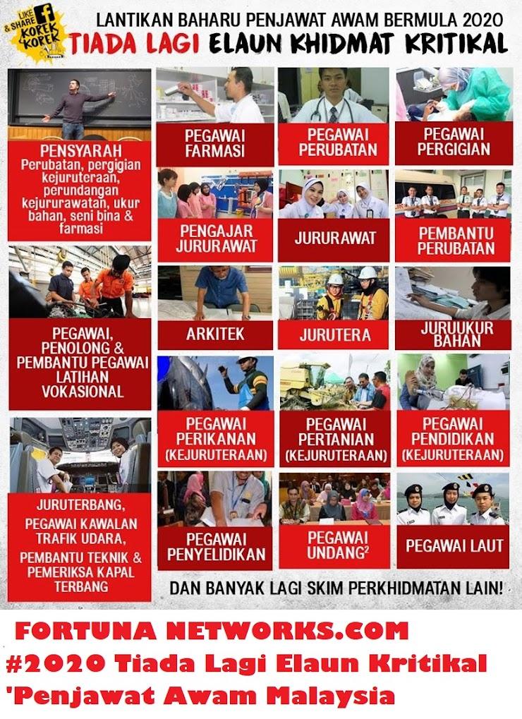 #PascaGE14 [Part 5] #2020 Tiada Lagi Elaun Kritikal 'Penjawat Awam Malaysia Bertambah Malang'