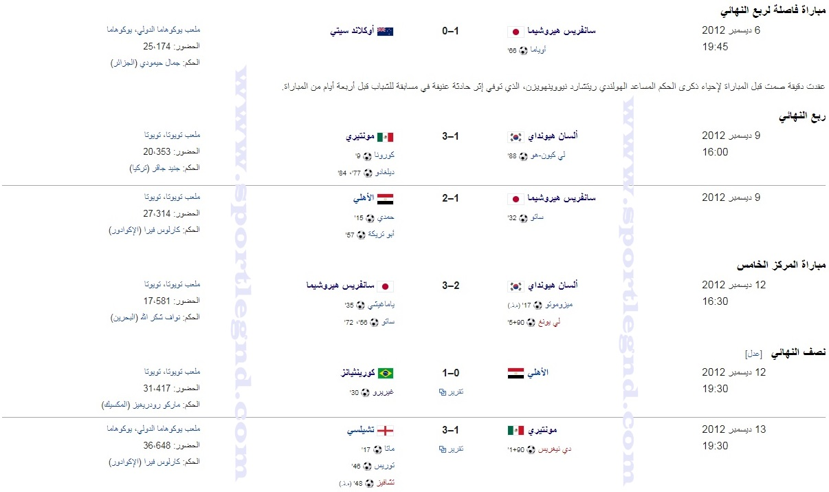 1نتائج كأس العالم للأندية لكرة القدم 2012